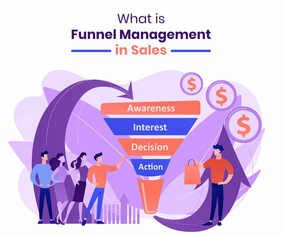 What-is-Funnel-Management-in-Sales
